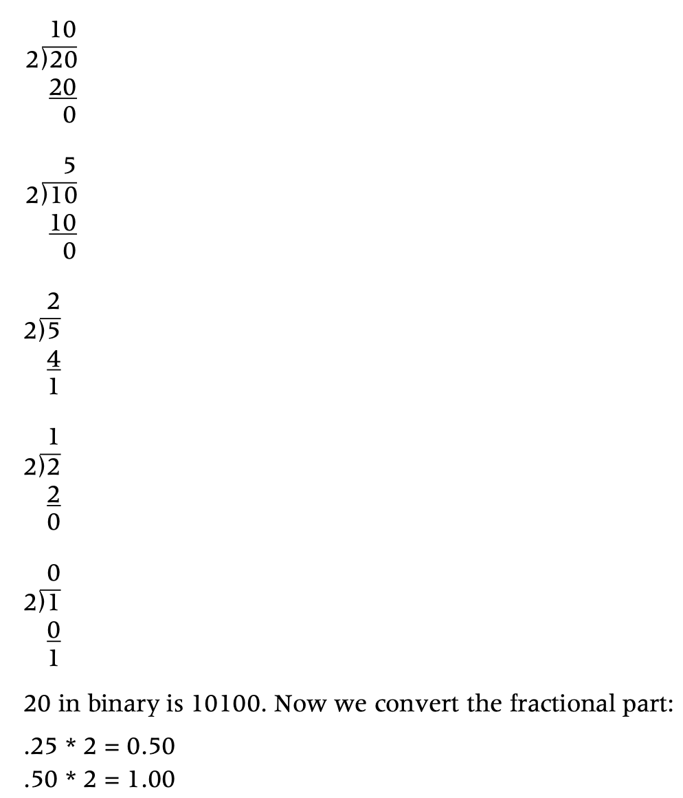 Example of converting a real number to binary